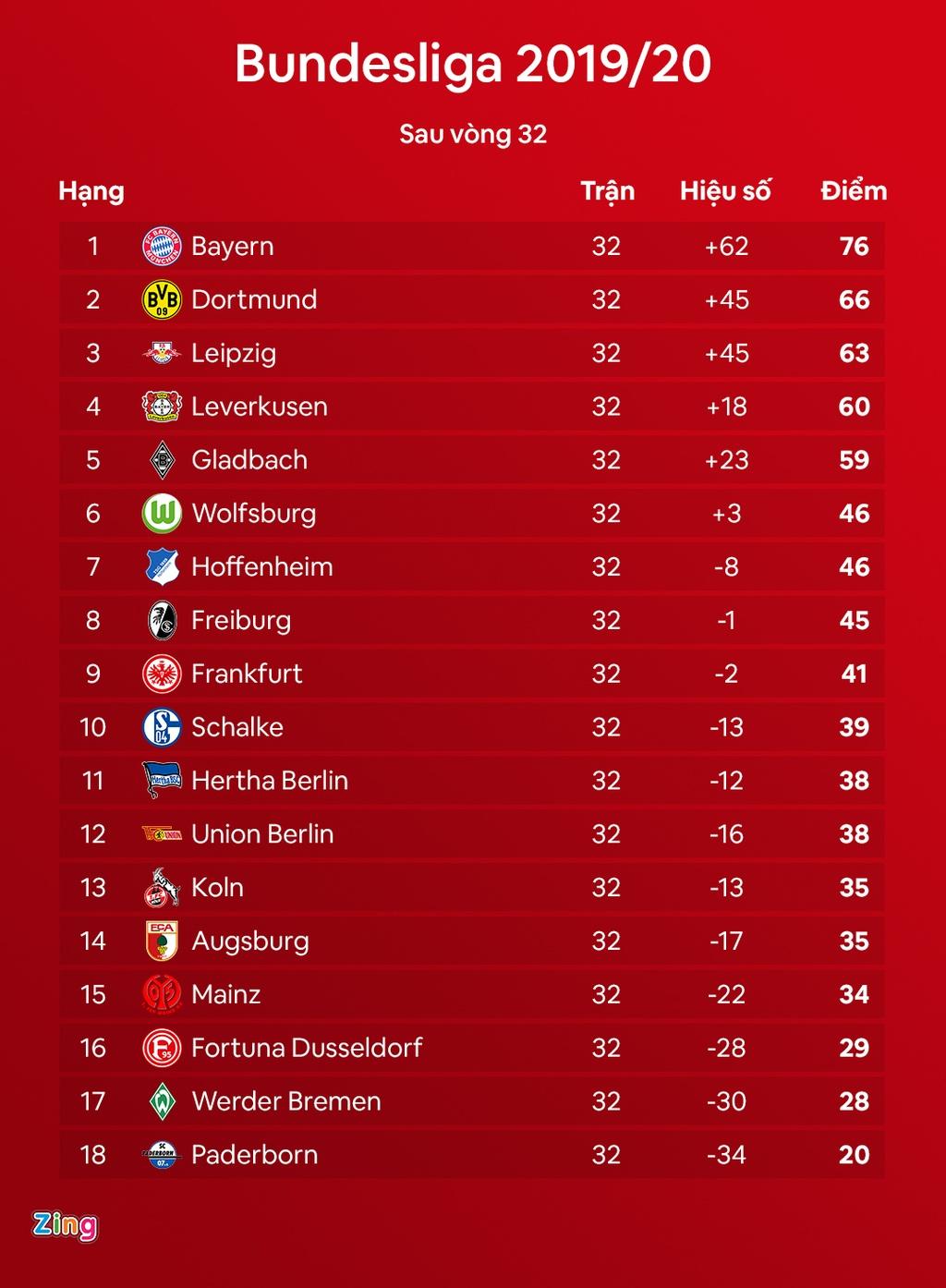 Dortmund thua 0-2 trong ngay Haaland tro lai anh 8