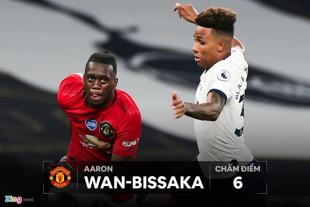 Cham diem Tottenham 1-1 Man Utd anh 2