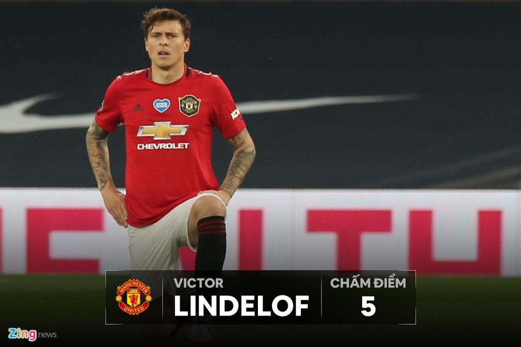 Cham diem Tottenham 1-1 Man Utd anh 4