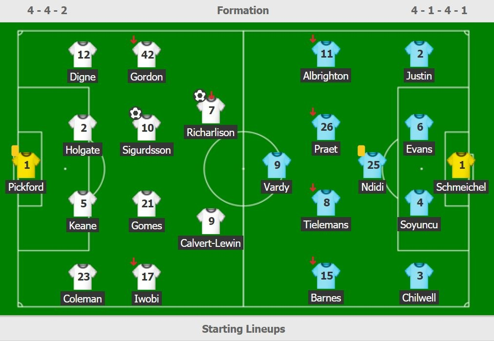 Everton dau Leicester City anh 11