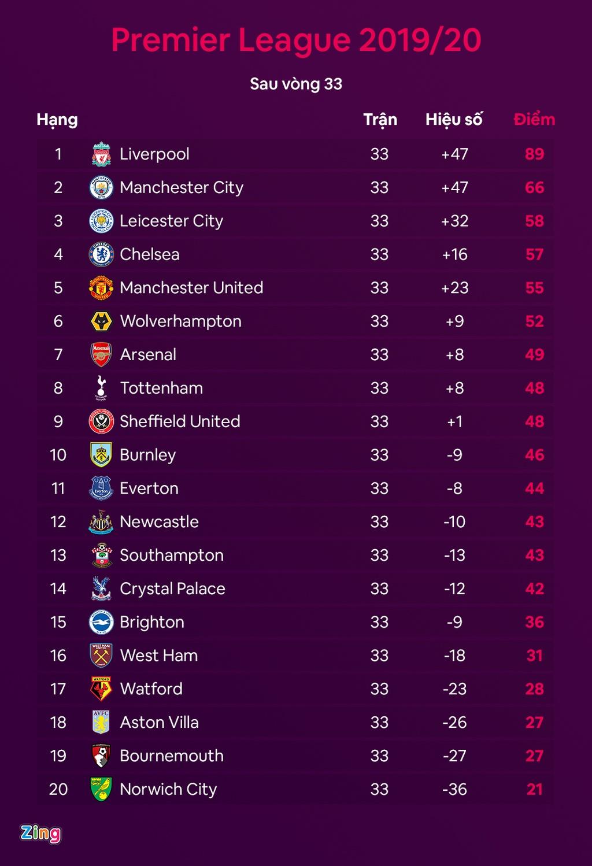 Tottenham dau Everton anh 11
