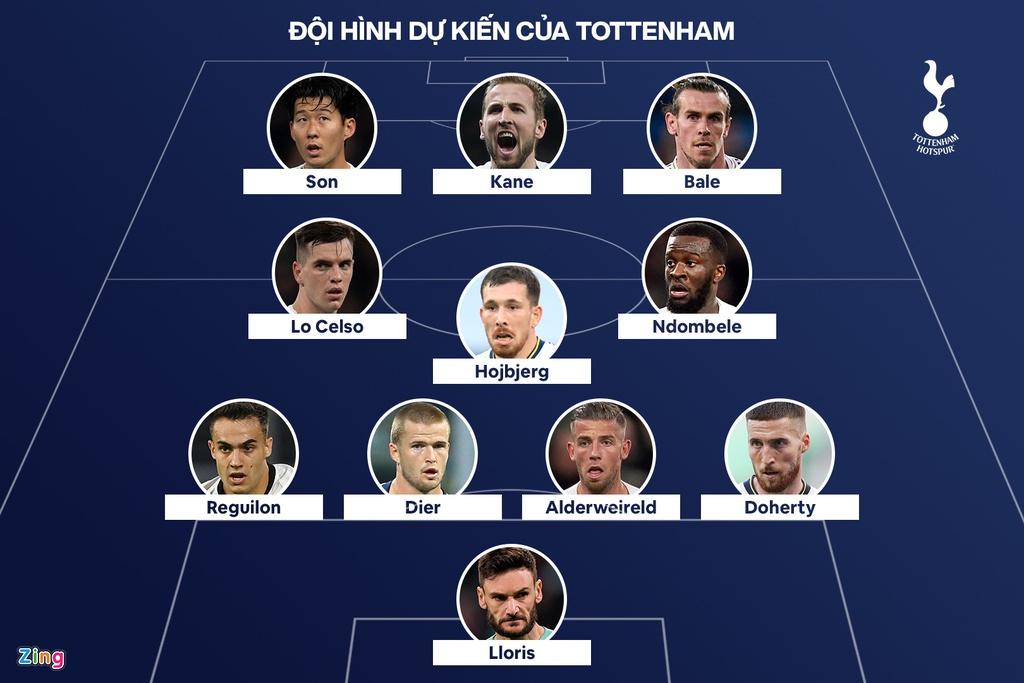 doi hinh Tottenham anh 1