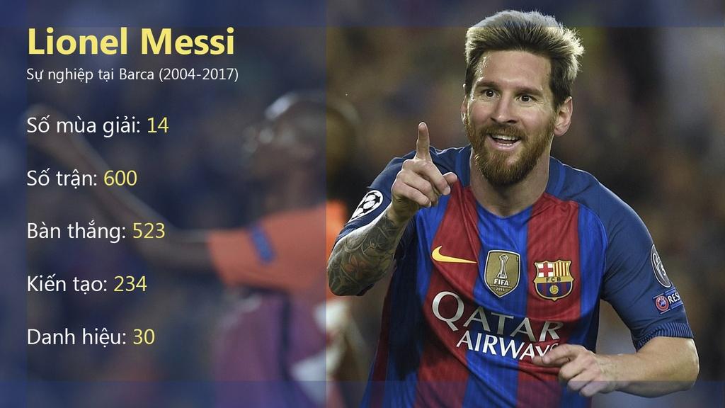 Lionel Messi - Tu cau be tram lang toi huyen thoai song cua Barcelona hinh anh 2