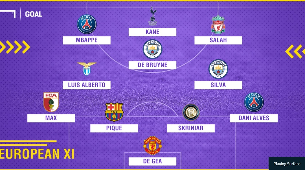 Messi, Neymar vang mat trong doi hinh hay nhat chau Au hinh anh 12