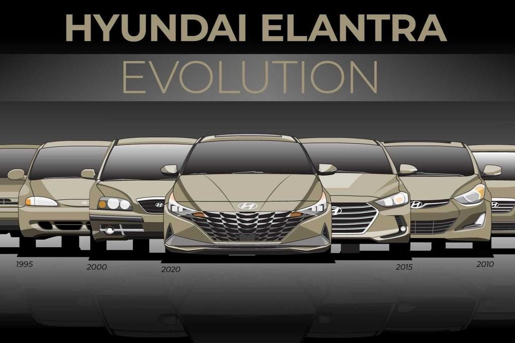7 the he cua Hyundai Elantra anh 1