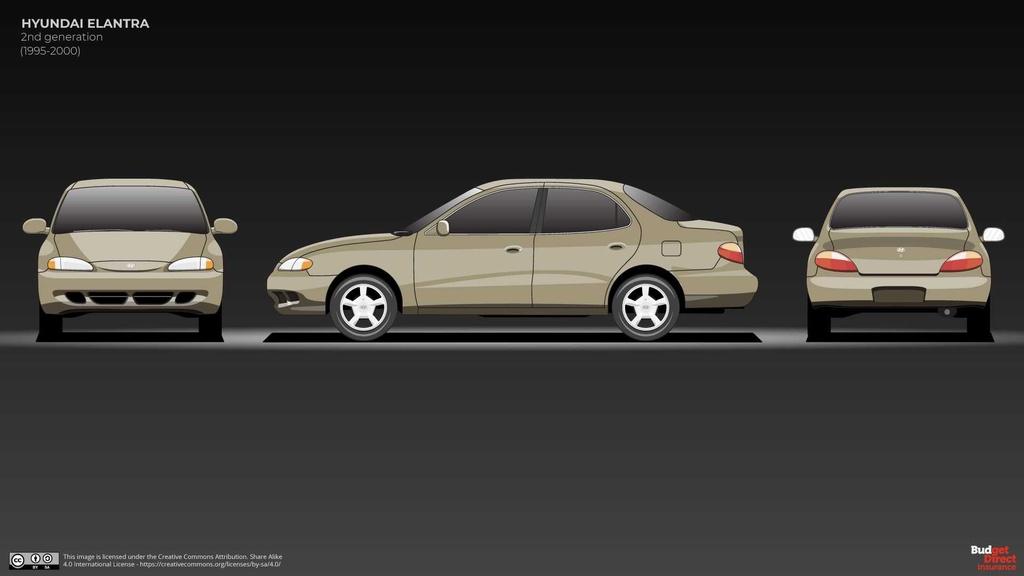 7 the he cua Hyundai Elantra anh 6