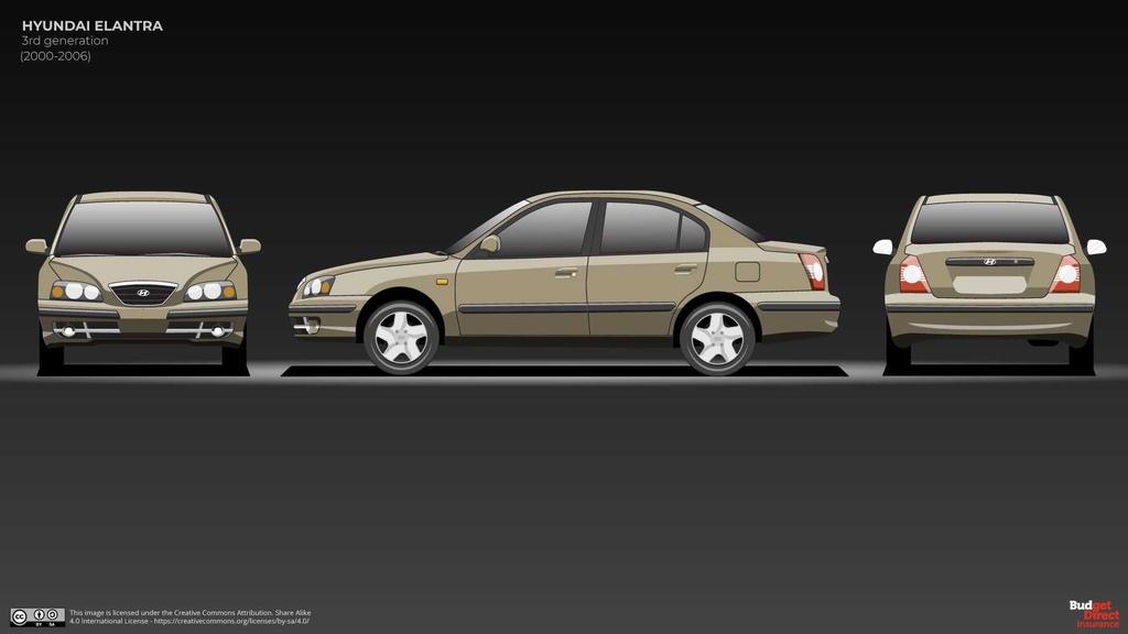 7 the he cua Hyundai Elantra anh 10