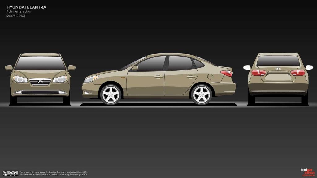 7 the he cua Hyundai Elantra anh 14