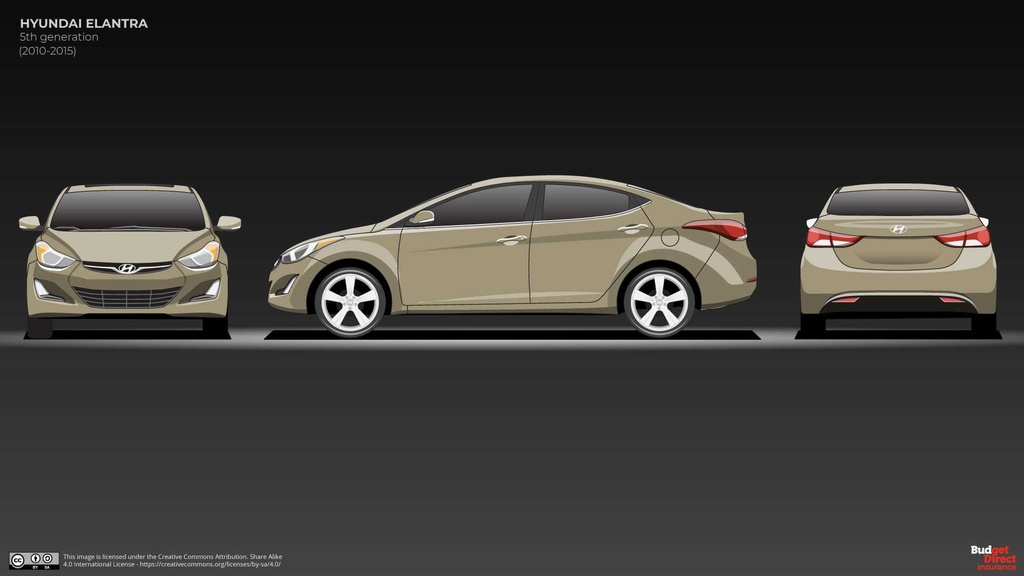 7 the he cua Hyundai Elantra anh 18