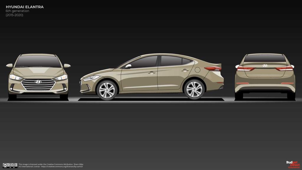 7 the he cua Hyundai Elantra anh 22