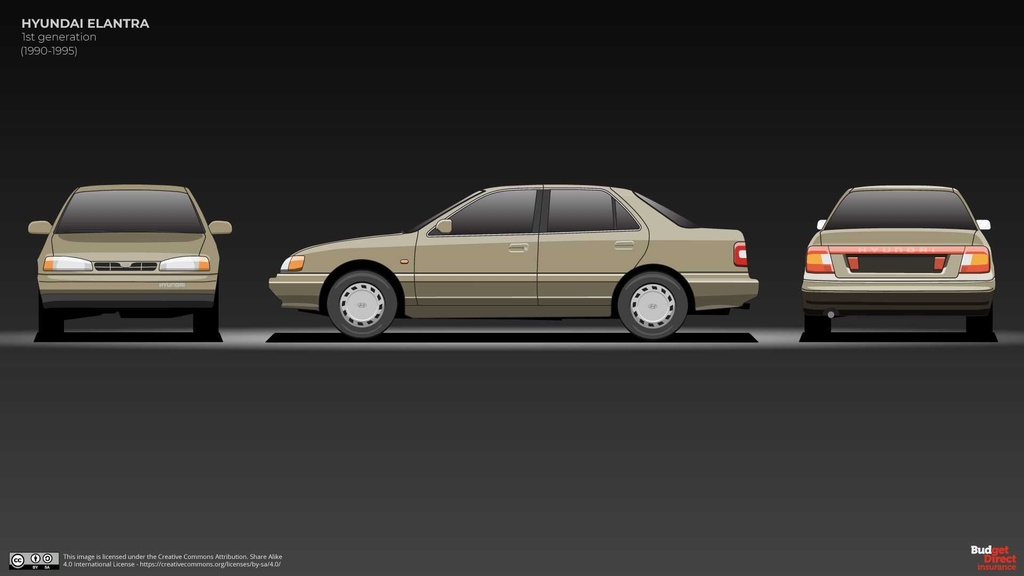 7 the he cua Hyundai Elantra anh 2