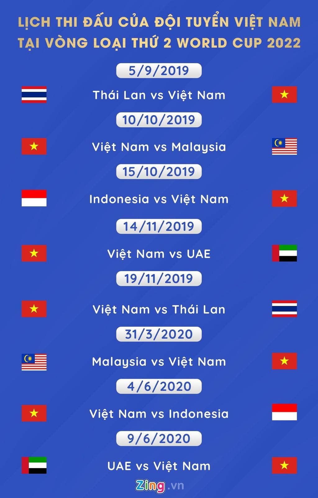 Tuyen Viet Nam roi vao bang dau kho, khong co doi lot duong hinh anh 3