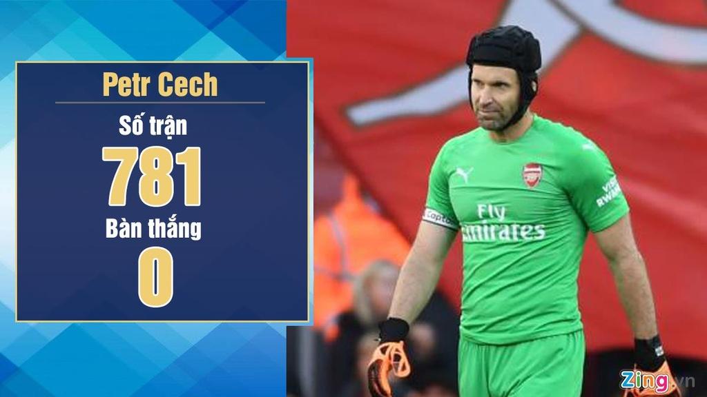 Petr Cech va nhung huyen thoai giai nghe sau mua giai 2018/19 hinh anh 2