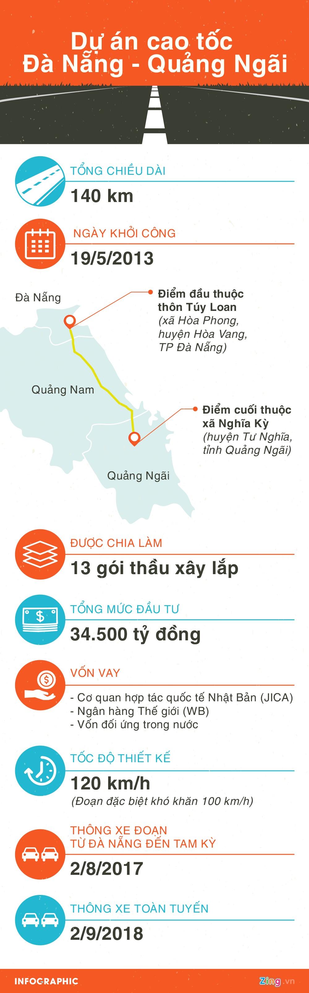 Du an cao toc 34.500 ty Da Nang - Quang Ngai vua thong xe da hong hinh anh 1