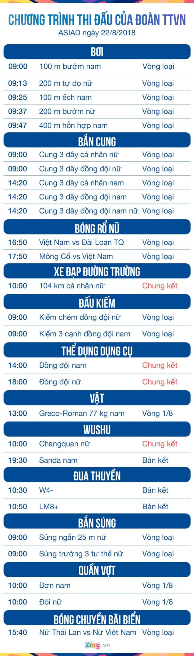 Doan the thao Viet Nam chua co HCV: O nha lo mot, ben kia lo muoi hinh anh 2