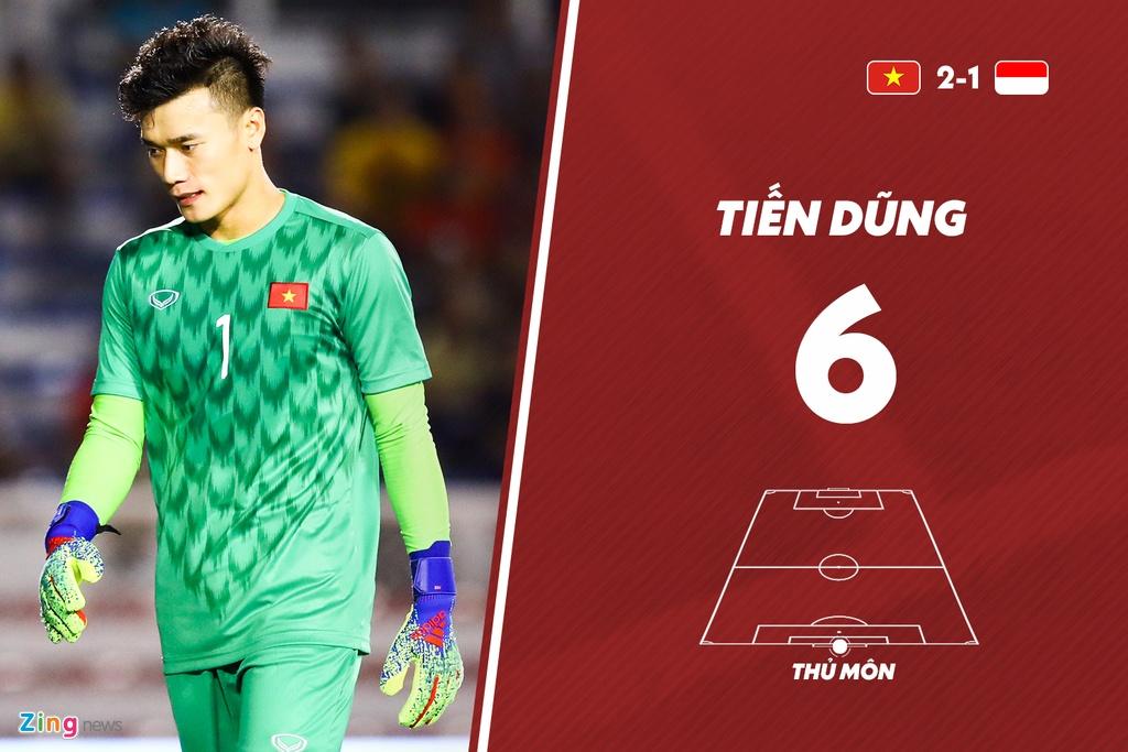 Thanh Chung noi bat nhat U22 Viet Nam o tran thang U22 Indonesia hinh anh 1 01_tien_dung_minh_chien_zing.jpg