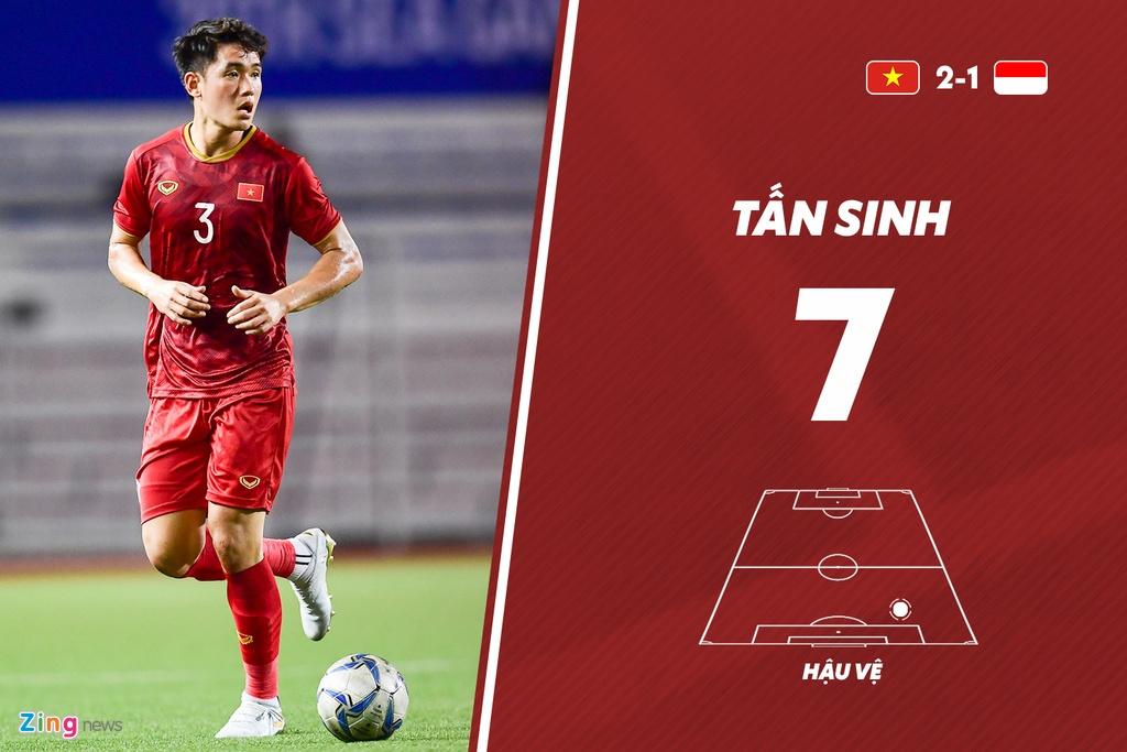 Thanh Chung noi bat nhat U22 Viet Nam o tran thang U22 Indonesia hinh anh 2 02_tan_sinh_thuan_thang_zing.jpg