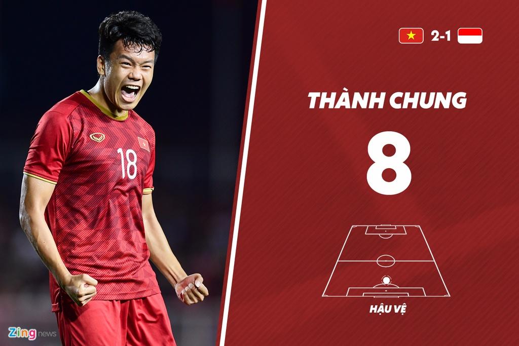 Thanh Chung noi bat nhat U22 Viet Nam o tran thang U22 Indonesia hinh anh 3 03_thanh_chung_thuan_thang_zing.jpg