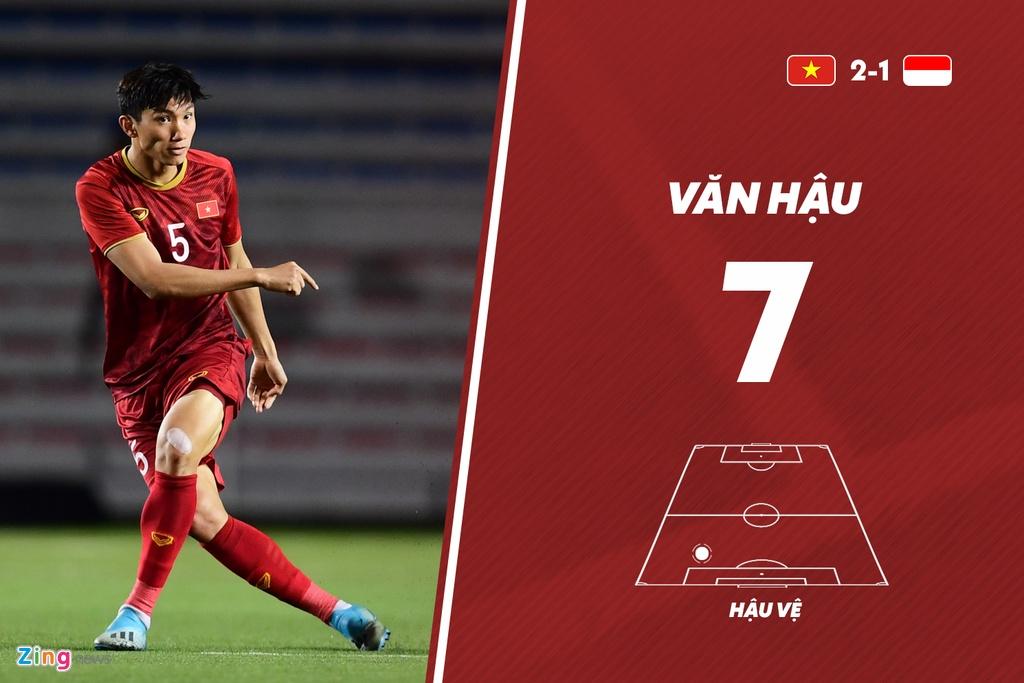 Thanh Chung noi bat nhat U22 Viet Nam o tran thang U22 Indonesia hinh anh 4 04_van_hau_thuan_thang_zing.jpg