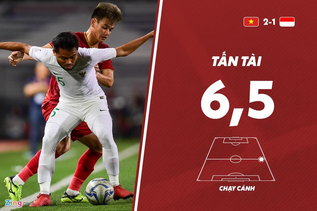 Thanh Chung noi bat nhat U22 Viet Nam o tran thang U22 Indonesia hinh anh 5 05_tan_tai_thuan_thang_zing.jpg