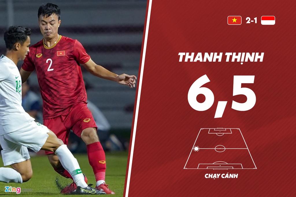 Thanh Chung noi bat nhat U22 Viet Nam o tran thang U22 Indonesia hinh anh 6 06_thanh_thinh_viet_linh_zing.jpg