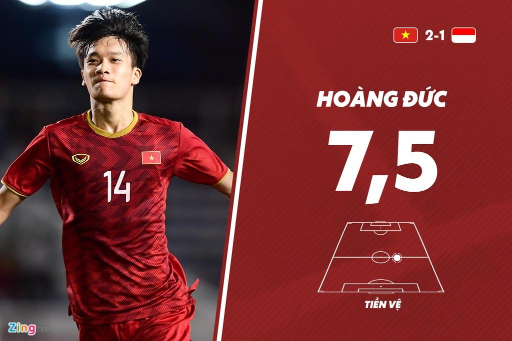 Thanh Chung noi bat nhat U22 Viet Nam o tran thang U22 Indonesia hinh anh 7 07_hoang_duc_thuan_thang_zing.jpg