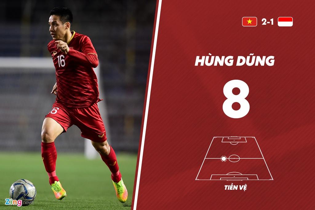 Thanh Chung noi bat nhat U22 Viet Nam o tran thang U22 Indonesia hinh anh 8 08_hung_dung_thuan_thang_zing.jpg