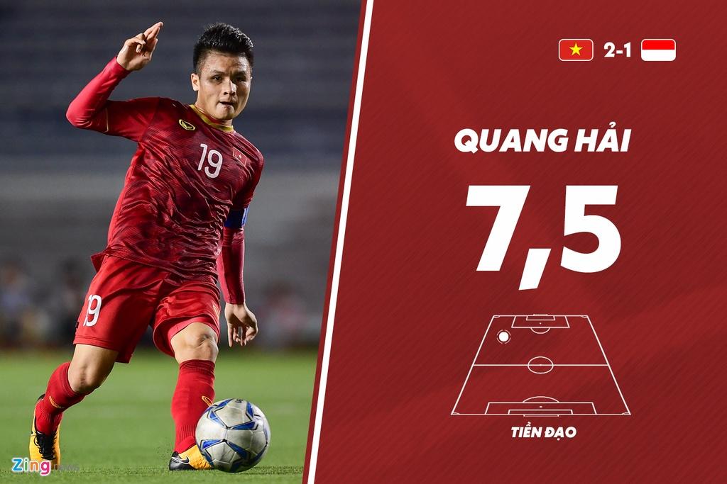 Thanh Chung noi bat nhat U22 Viet Nam o tran thang U22 Indonesia hinh anh 10 10_quang_hai_thuan_thang_zing.jpg