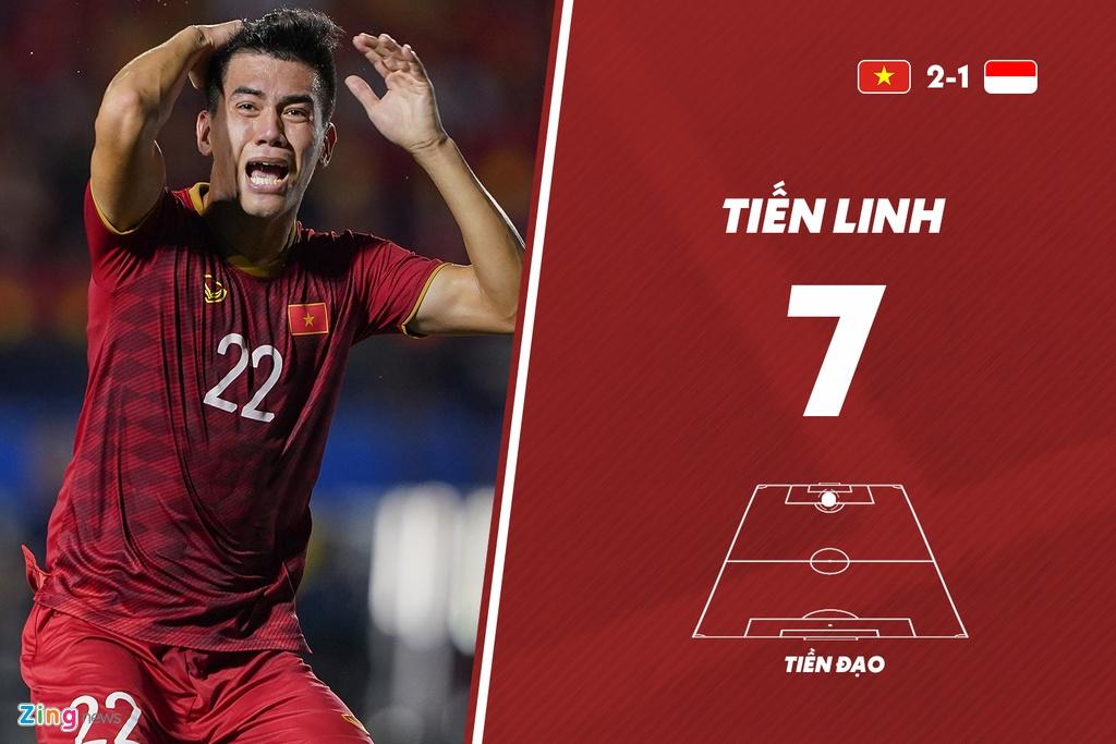 Thanh Chung noi bat nhat U22 Viet Nam o tran thang U22 Indonesia hinh anh 11 11_tien_linh_viet_linh_zing.jpg