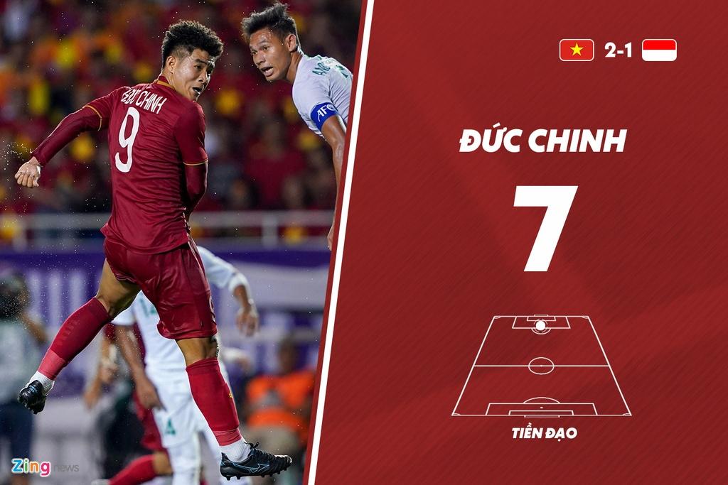 Thanh Chung noi bat nhat U22 Viet Nam o tran thang U22 Indonesia hinh anh 12 12_duc_chinh_viet_linh_zing.jpg