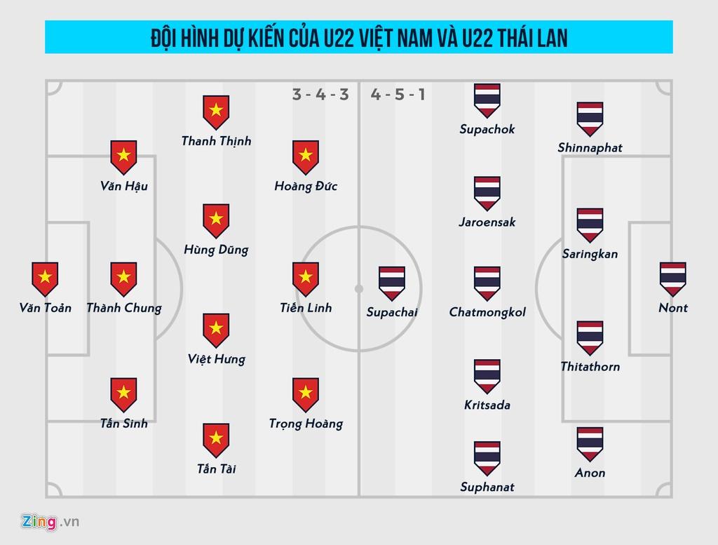 U22 Viet Nam dung doi hinh nao dau Thai Lan? hinh anh 3
