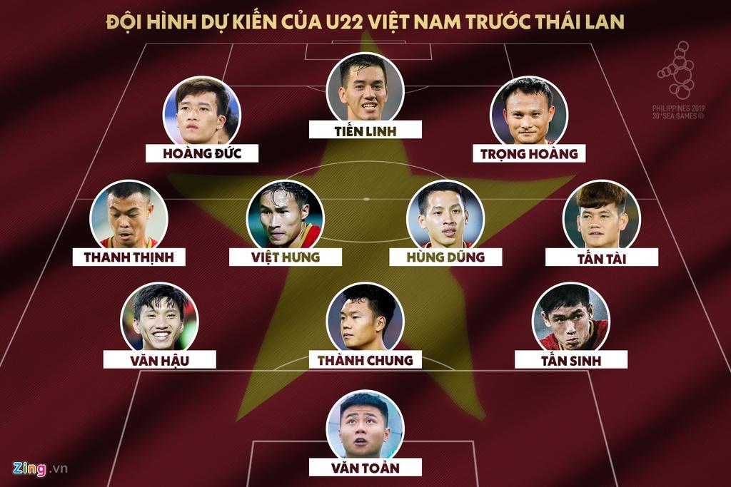 U22 Viet Nam dung doi hinh nao dau Thai Lan? hinh anh 4