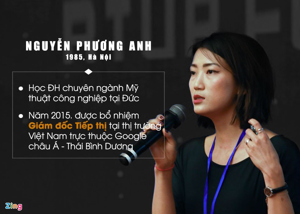 8 tai nang tre Viet Nam lam viec tai Google hinh anh 7