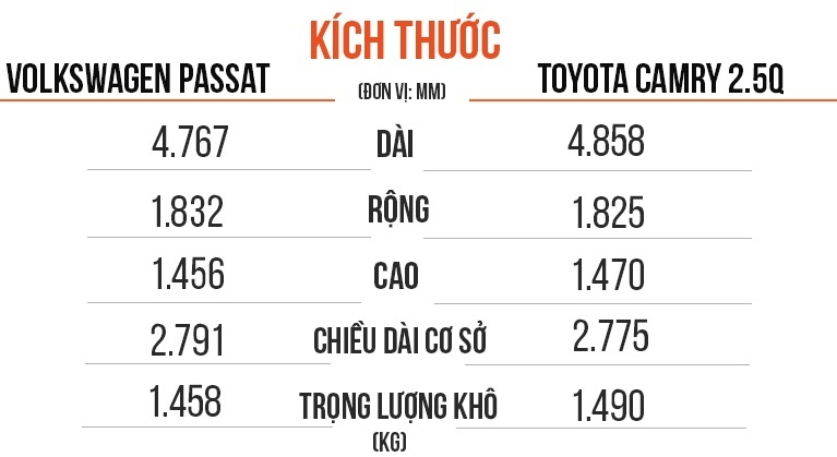 Sedan hang D cho nguoi tre, Toyota Camry hay Volkswagen Passat? hinh anh 1