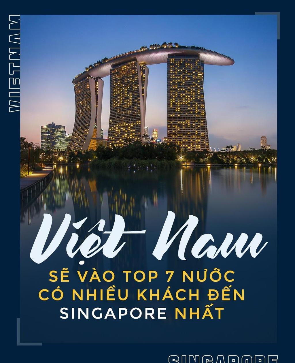 'Viet Nam se vao top 7 nuoc co nhieu khach den Singapore nhat' hinh anh 1