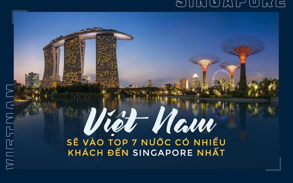 'Viet Nam se vao top 7 nuoc co nhieu khach den Singapore nhat' hinh anh 2