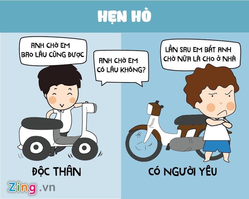 Con gai co nguoi yeu khac voi thoi con doc than nhu the nao? hinh anh 3