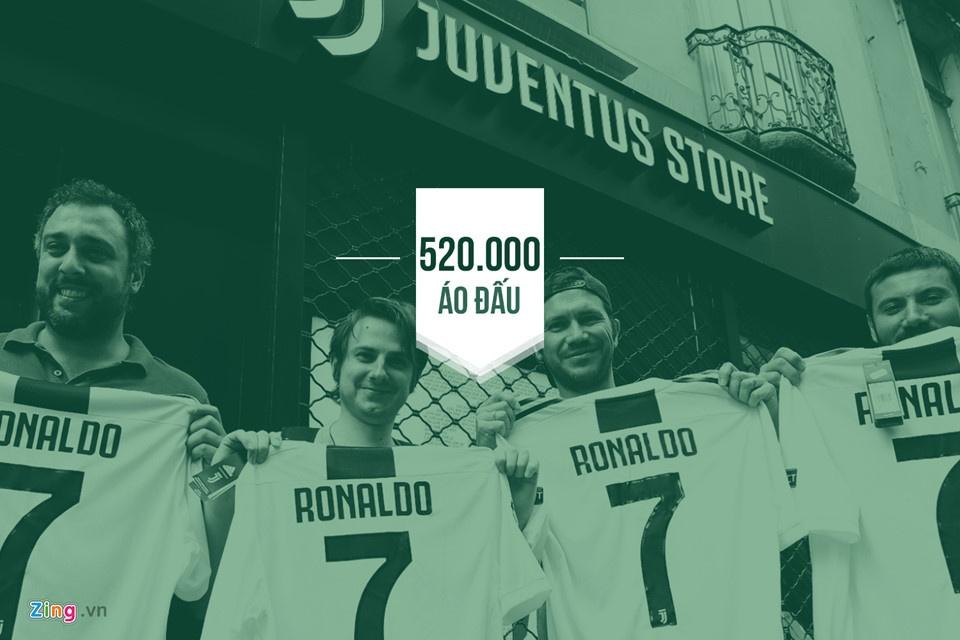 Serie A 2018/19: Juventus, Ronaldo va phan con lai hinh anh 3