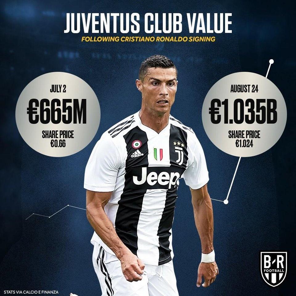 Ronaldo tit ngoi 2 tran lien tiep: Chuyen gi xay ra voi CR7? hinh anh 4