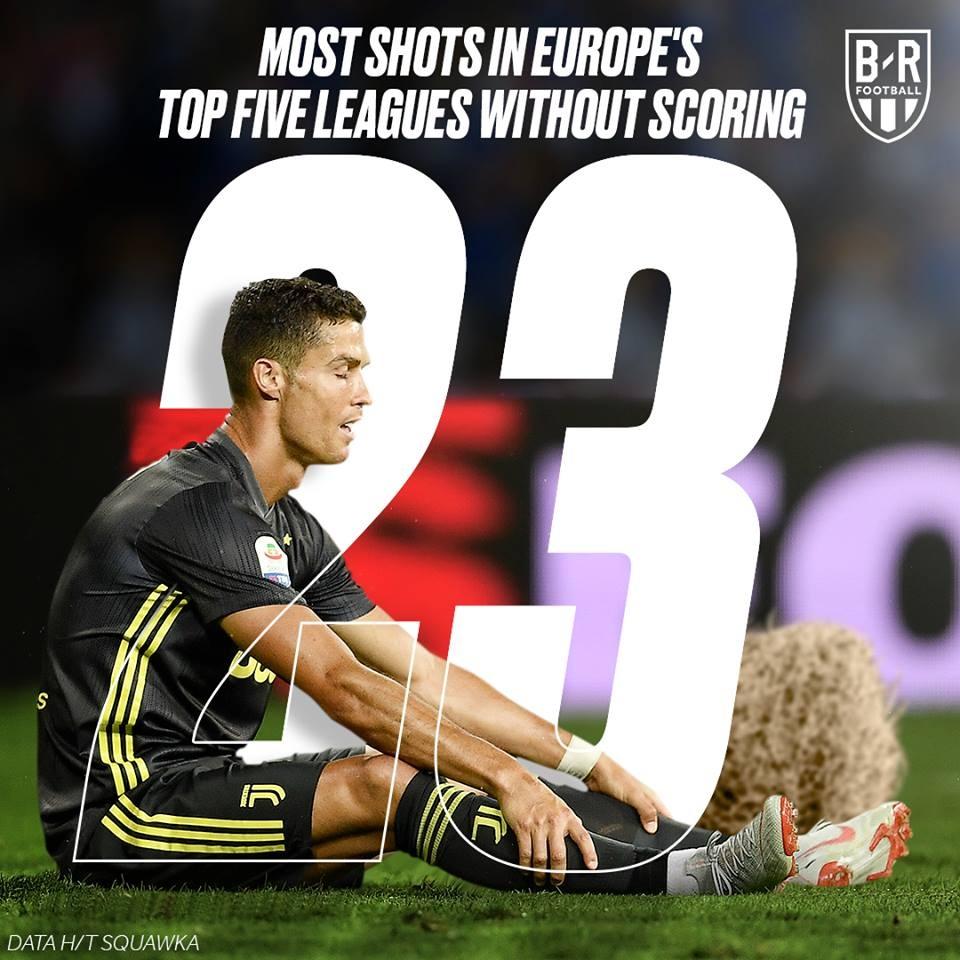 Ronaldo tit ngoi tran thu ba lien tiep: Gay go that roi day CR7 hinh anh 5