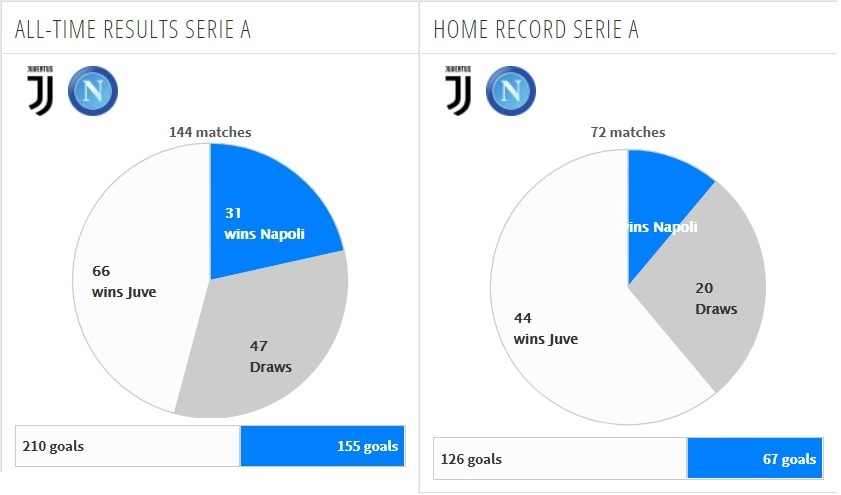 Juventus vs Napoli: Ronaldo va thu thach mang ten Ancelotti hinh anh 5