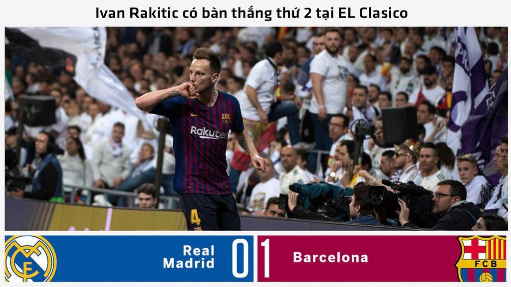 Khong Ronaldo, Real dai bai truoc Barca nhu the nao? hinh anh 1