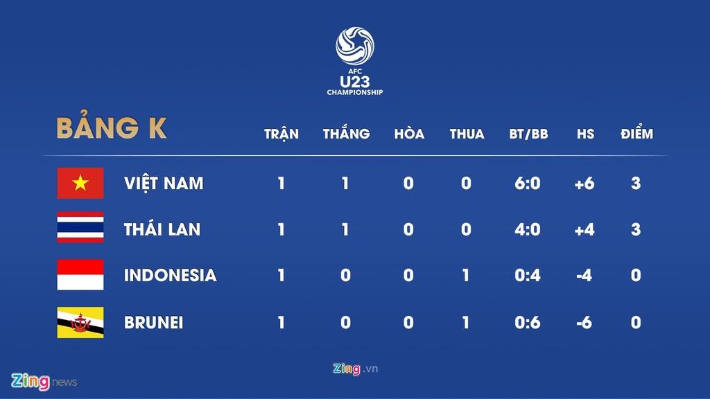 Indonesia - doi thu cua U23 Viet Nam manh co nao? hinh anh 6