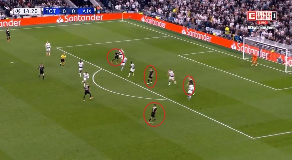 Ajax chinh phuc Tottenham bang su don gian hinh anh 3