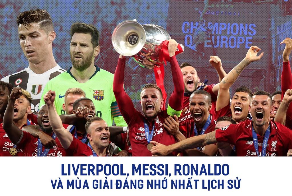 Liverpool va mua giai Champions League dang nho nhat lich su hinh anh 2