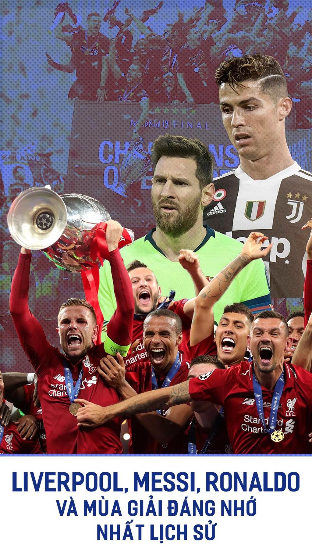 Liverpool va mua giai Champions League dang nho nhat lich su hinh anh 1