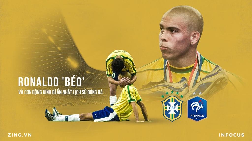 Ronaldo dong kinh anh 2