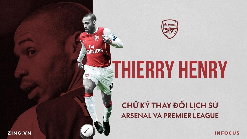 Thierry Henry - chu ky thay doi lich su Arsenal va Premier League hinh anh 2