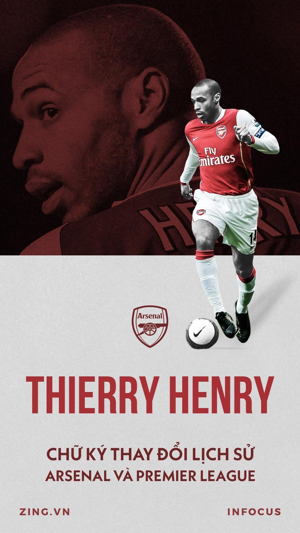 Thierry Henry - chu ky thay doi lich su Arsenal va Premier League hinh anh 1