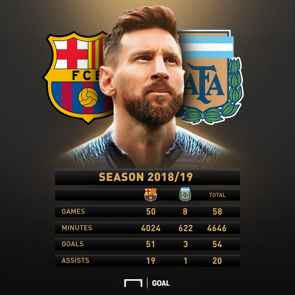 Messi gianh FIFA The Best anh 4